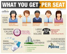 What you get per seat working with Callbox