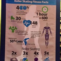 As if skating wasn't good enough here's a few more reasons to get your roll on more often. #rollerskating #rollerskate #fitness #cardio #healthy #workout #skate by quadzillalk