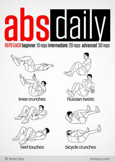 Fitness Routine To Get Abs Pictures