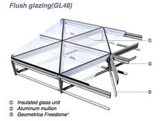 Glass Cladding design of dome looks elegant and it can be multicolored or transparent. There are endless options with shapes and design with glass cladding. Dome Structure, Steel Structure, Roof Design, Facade Design, Roof Architecture, Architecture Details, Cladding Design, Glass Building, Residential Roofing