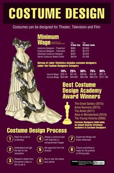Costume Design may sound glamorous, but it often involves very long days and nights. However, with the proper contacts and a steadfast drive, one can become very successful.