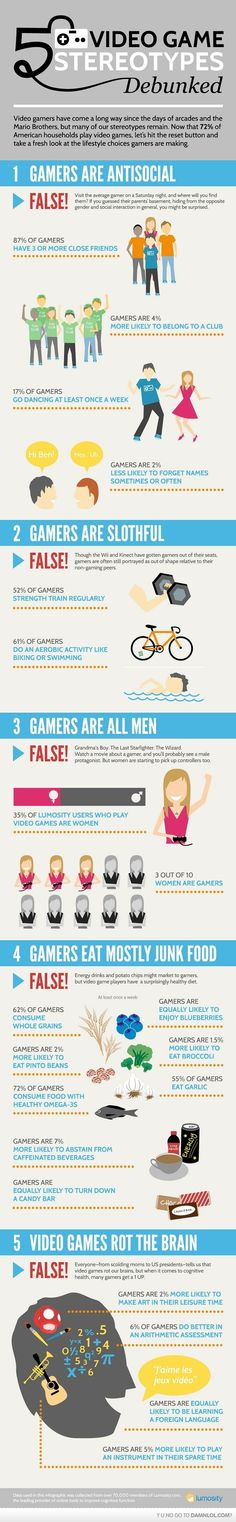 Truth about gamers, I love infographs
