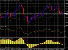 dollar forex predictions 10 january 2014