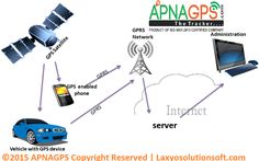 Our GPS based vehicle tracking is fast becoming one of the most effective ways to safeguard your vehicle and help reduce the cost of insurance with providing cost efficient operation. Our business vehicle tracking technology is more effective by making it easier to use. We 'crunch the numbers' into useful reports that you can act on to make improvements to your business.    For more information visit us at- http://www.apnagps.com/about-us/