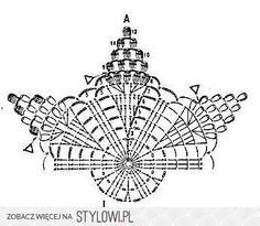 snowflake 550 schema