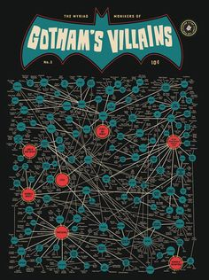 Batman's villains
