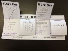 All about SLOPE Foldable | I Speak Math