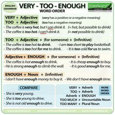 The difference between VERY, TOO and ENOUGH in English with correct word order and example sentences English Grammar Rules, Learn English Grammar, Grammar And Vocabulary, Grammar Lessons, English Language Learning, English Writing, English Study, English Words, English Lessons