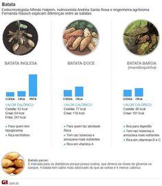 Receitas de batata yacon assada. No myTaste.com.br você pode encontrar 6 receitas de batata yacon assada além de milhares de outras receitas.