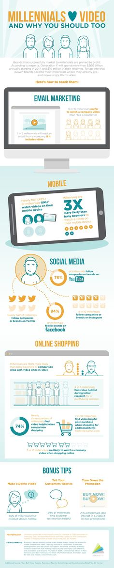 Well-designed and informational #infographic about #millenials and their #onlinevideo consumption.