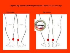 Leg points for erectile dysfunction and premature ejaculation