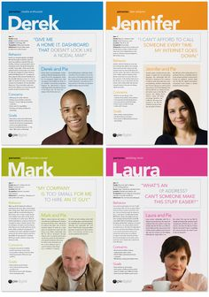 Personas: The Foundation of a Great User Experience | Ux ...