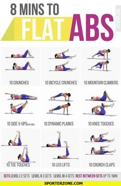 Fitness Workouts, Fitness Plan, Exercise & Fitness, Abs Workout Routines, Workout Schedule, At Home Workout Plan, At Home Workouts, Workout Plans, Good Ab Workouts
