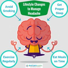 Lifestyle Changes to Manage Headache Avoid Smoking Get Proper Sleep Exercise Regularly Eat Meals on Time #AsianSamra #Delhi #Health #HealthTip #Headache