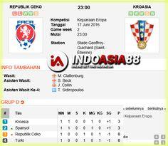 Prediksi Skor Republik Ceko vs Kroasia 17 Juni 2016 Piala Eropa di Stade Geoffroy-Guichard (Saint-Ètienne) pada hari Jumat jam 23:00 WIB live di RCTI
