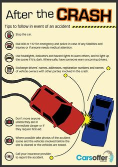 Tips on staying in control just after a car accident! Car Care Tips, Electrical Safety, Learning To Drive, Driving Tips, New Drivers, Personal Injury, Diy Car, Car Stuff, Things To Know