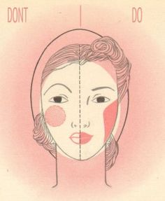 1940s makeup Dos and Don'ts