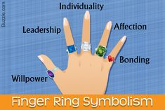 If you love to adorn your fingers with rings, you should know that each finger that is adorned by this piece of jewelry has a particular significance. Every ring and finger has its importance.