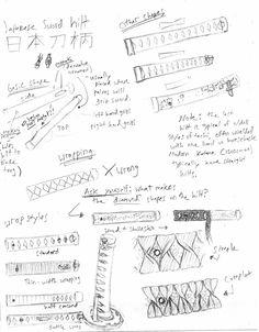 How to draw Japanese sword hilts by shinsengumi77.deviantart.com on @DeviantArt
