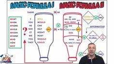 Aula Completa de inglês Básico 1 - Fórmula Mágica I  - (Fórmula 1)