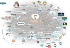 """""""Educar con redes sociales y Web 2.0"""". Carlos Castaño Garrido, Universidad del País Vasco"""