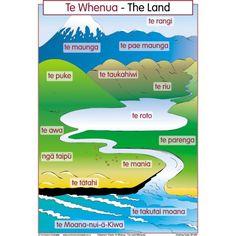The Land Maori Chart