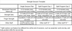 strengthsessions