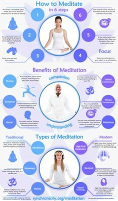How To Meditate In 6 Steps peace happy life happiness positive meditate lifestyle mental health meditation infographic self improvement infographics self help meditating