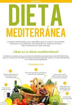 ¿En qué consiste la dieta mediterránea?