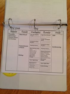 Second Grade Guided Reading Lesson Plans Template - Guided reading lesson plan template 4th grade