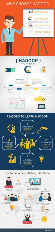 what no one tells you about career in hadoop infographic