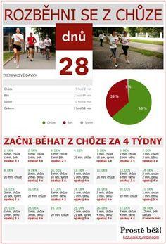 Rozběhni se z chůze za 28 dnů Body Fitness, Fitness Tips, Fitness Motivation, Health Fitness, Tuesday Workout, High Stress Jobs, Exams Tips, 30 Day Challenge, Get In Shape