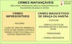 SAIBA DIREITO: Crimes afiançáveis: como fica o pobre?
