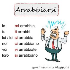 "Verb of the day: ""ARRABBIARSI"" (to get angry)"