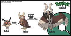 EDIT: Added the Pokemon Jade logo. So here's what that Hoothoot was for. LOL God, that Noctowl looks like shit. Hoothoot Line Pokemon Fake, Mega Pokemon, Pokemon People, Pokemon Comics, Pokemon Fusion, Pokemon Rpg, Pokemon Characters Names, Pokemon Breeds, Disney Pixar Movies