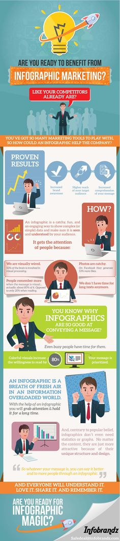 Why Infographic #Marketing? #Infographic