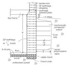 components of rainwater harvesting pdf