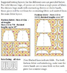 3 part series on drafting, making, and selling your own patterns....includes how to make PDF files