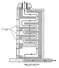 http://www.cretepermaculture.com/2013/07/masonry-heaters-1.html