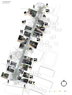 Diagram - Activities in Site Diagram – Activities in Site The Effective Pictures We Offer You About Urban Design diagrams isometric A quality picture can tell you many things. You can find the most…More Collage Architecture, Site Analysis Architecture, Architecture Mapping, Architecture Concept Diagram, Plans Architecture, Architecture Presentation Board, Architecture Graphics, Architecture Design, Architecture Diagrams