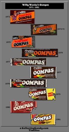 CC_CollectingCandy-Oompas-timeline-cropped.jpg (1024×1948)