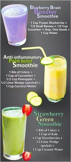 Brain boosting, anti-inflammatory, and nutrient packed smoothie guides.