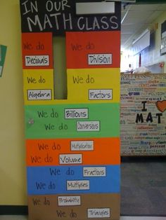 Math display on the classroom door- In our classroom we do... decimals, volume, fractions, etc