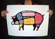 "RESERVED for Raul Dominguez - Pig Butcher Diagram - EXTRA LARGE and Limited Edition ""Use Every Part of the Pig"" cuts of pork poster. $45.00, via Etsy."