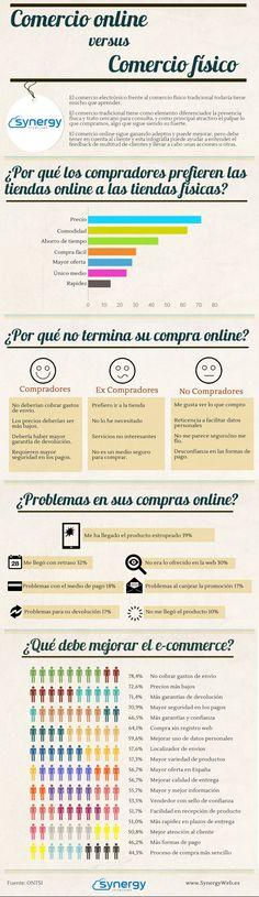 Comercio online vs Comercio físico. El comercio electrónico frente al comercio físico tradicional todavía tiene mucho que aprender.