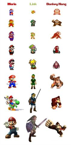 Evolution of Nintendo Characters... so many hours have been spent playing their games
