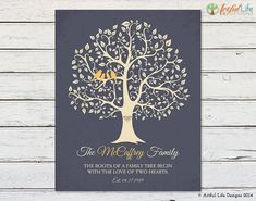 PERSONALIZED FAMILY TREE Gift to Parents from kids, Family Tree Wall Art, Anniversary Gift for Parents, Grandparents, Family Name Sign. Give a unique personalized gift to family or friends. Save 10% off your Family Tree Art- use coupon code PIN10.