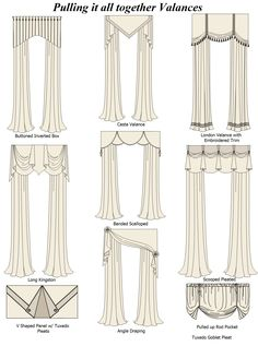Pulling it together - Valances and Drapery panels keelankreations