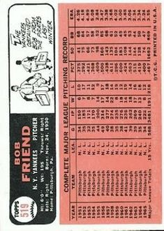 Pirates Baseball, Periodic Table, Baseball Cards, Periodic Table Chart, Periotic Table