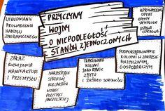 historia, visual thinking, rysnotki School Notes, Bujo, Education, Learning, School Grades, Studying, School Notebooks, Teaching, Onderwijs